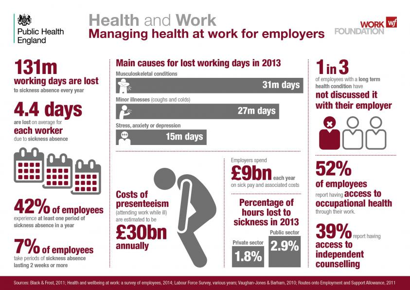 workplace wellbeing graphic